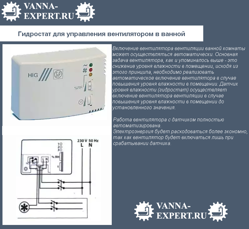 Гидростат для управления вентилятором в ванной