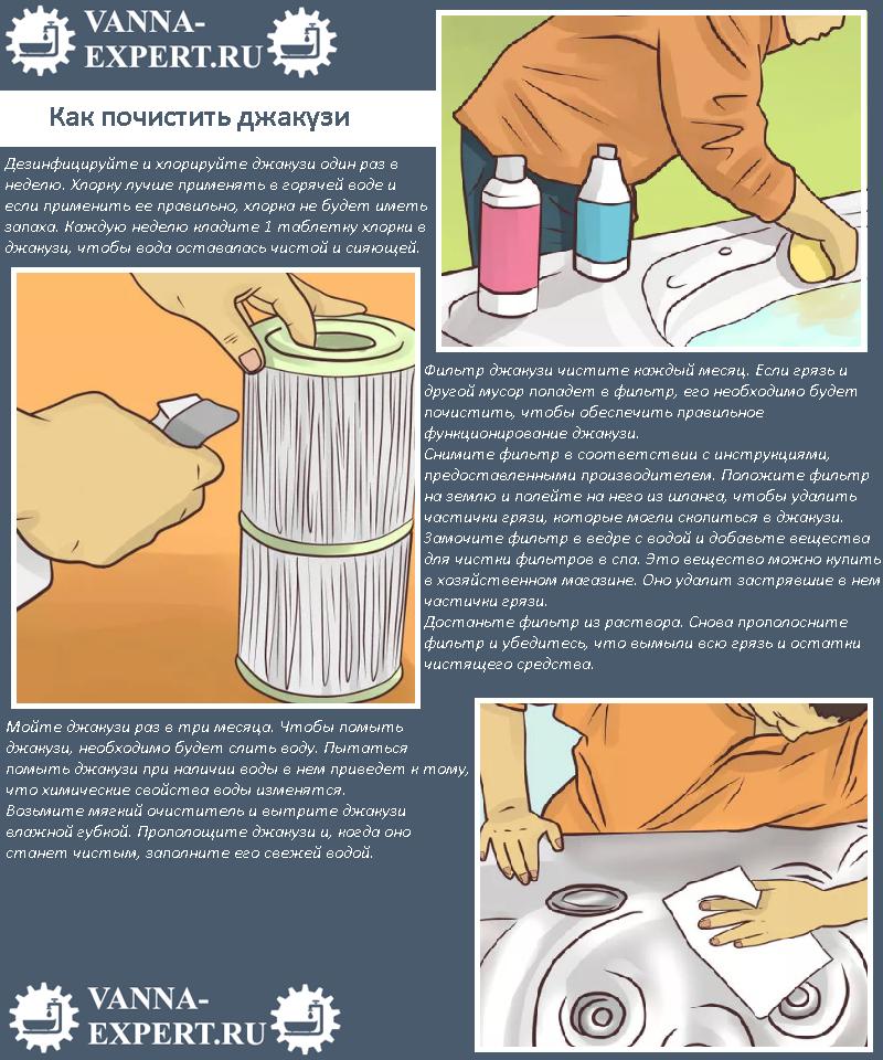 Как почистить джакузи