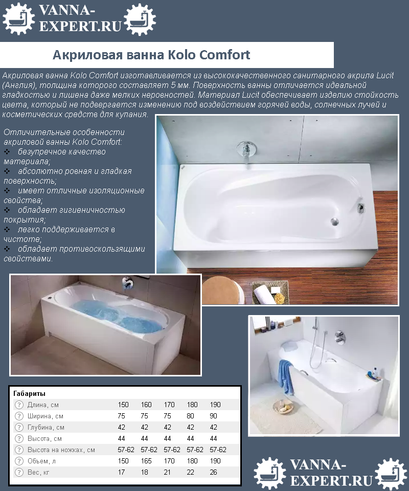 Акриловая ванна Kolo Comfort
