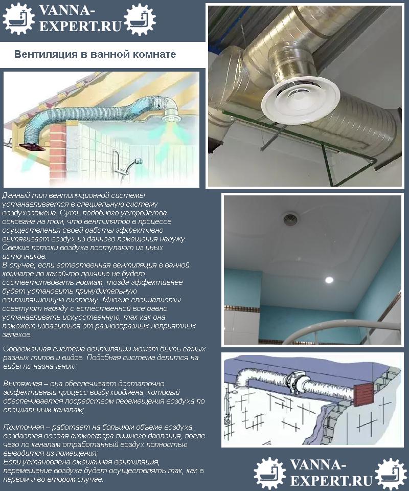 Вентиляция в ванной комнате