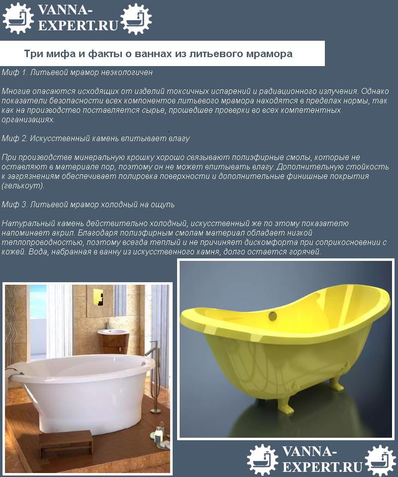 Три мифа и факты о ваннах из литьевого мрамора