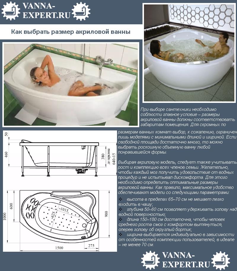 Как выбрать размер акриловой ванны