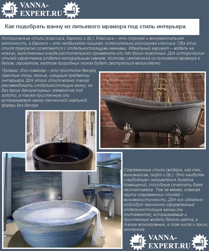 Как подобрать ванну из литьевого мрамора под стиль интерьера
