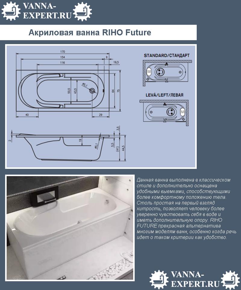 Акриловая ванна RIHO Future