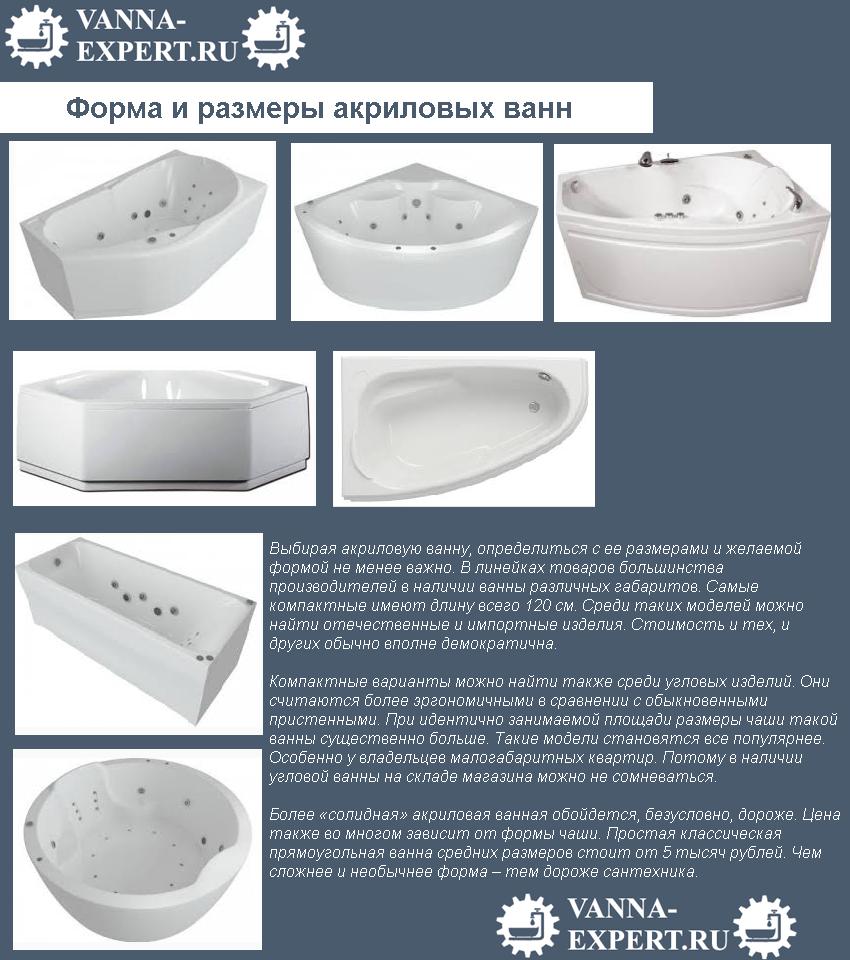 Форма и размеры акриловых ванн