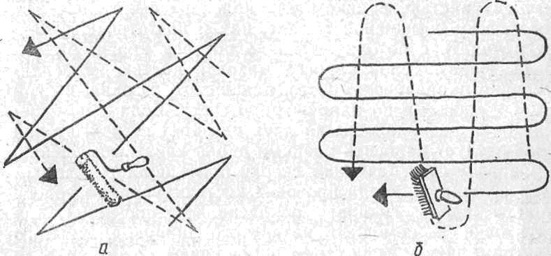 Схемы движения малярных инструментов при окраске