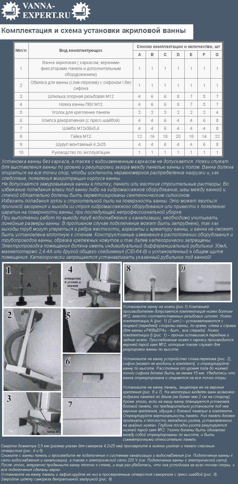 Комплектация и схема установки акриловой ванны