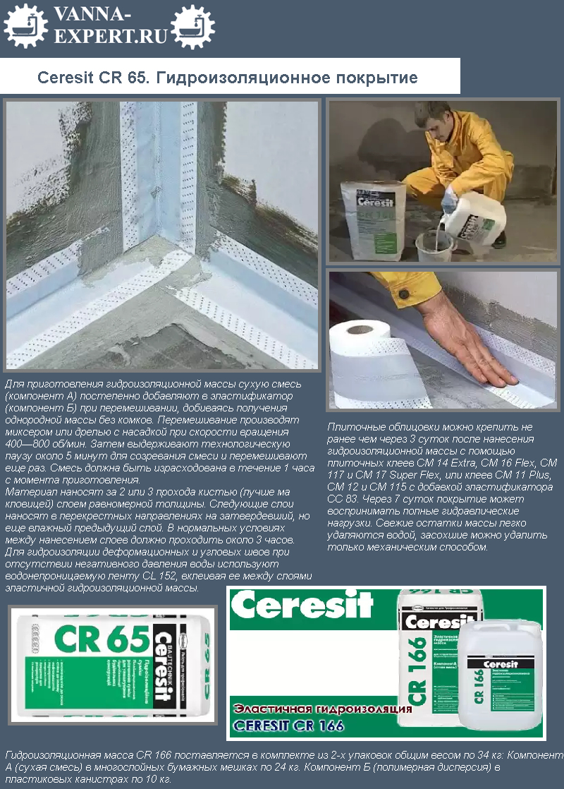 Ceresit CR 65. Гидроизоляционное покрытие