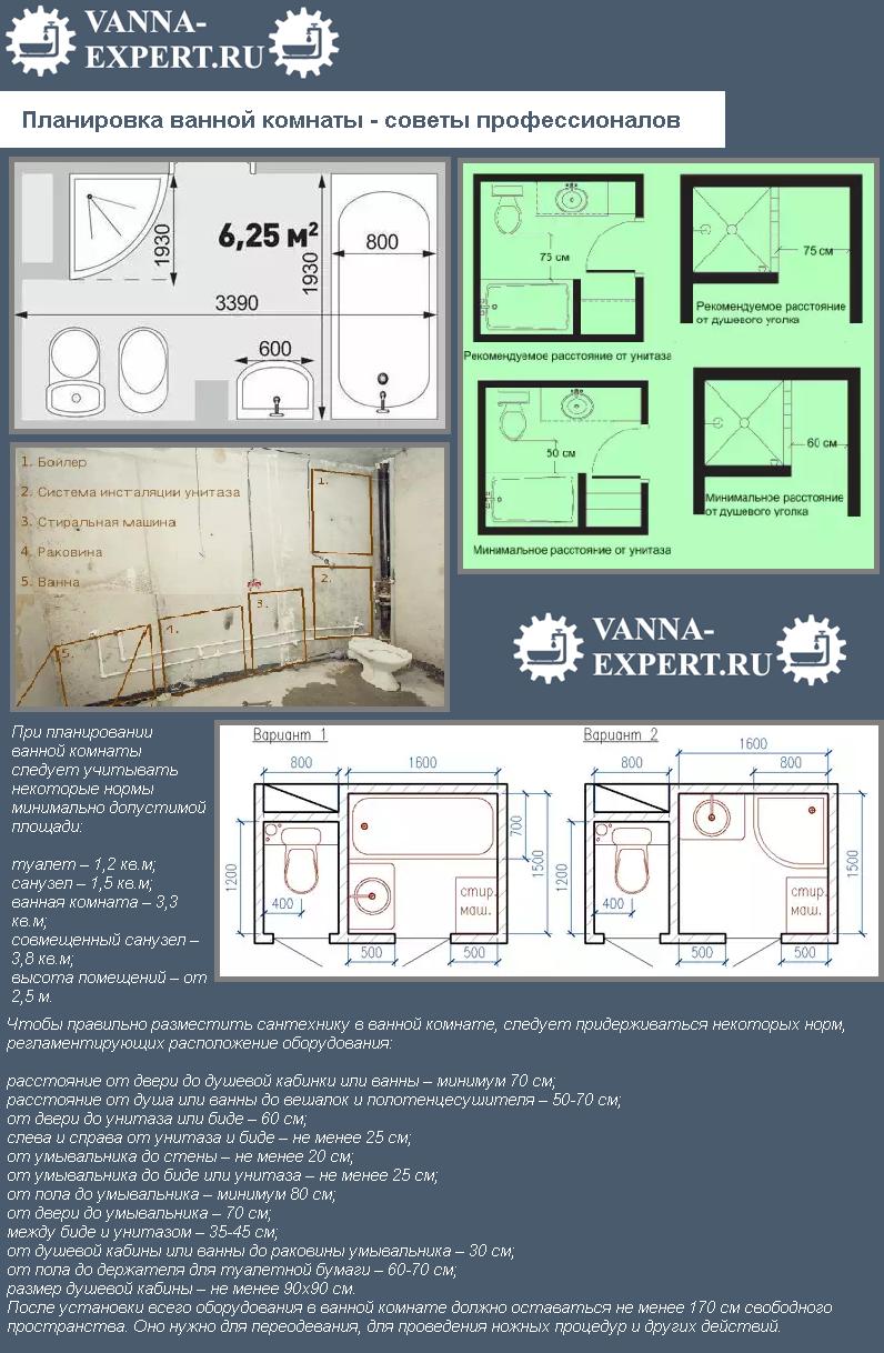 Планировка ванной комнаты - советы профессионалов