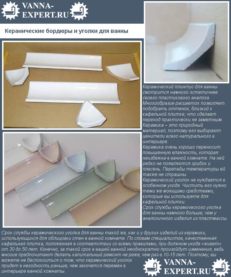 Керамические бордюры и уголки для ванны
