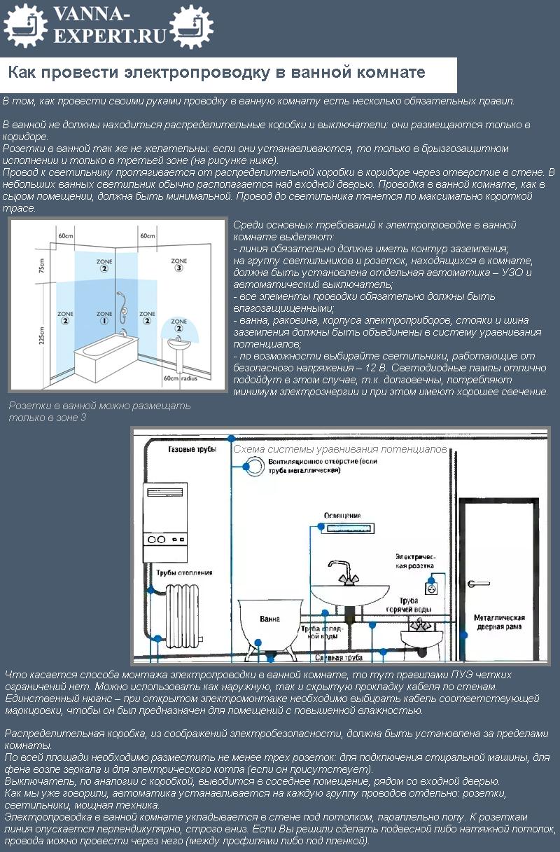Как провести электропроводку в ванной комнате