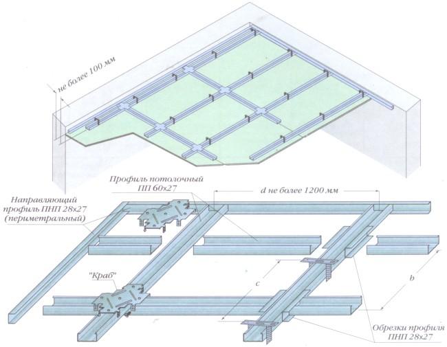 Монтаж одноуровневого потолка
