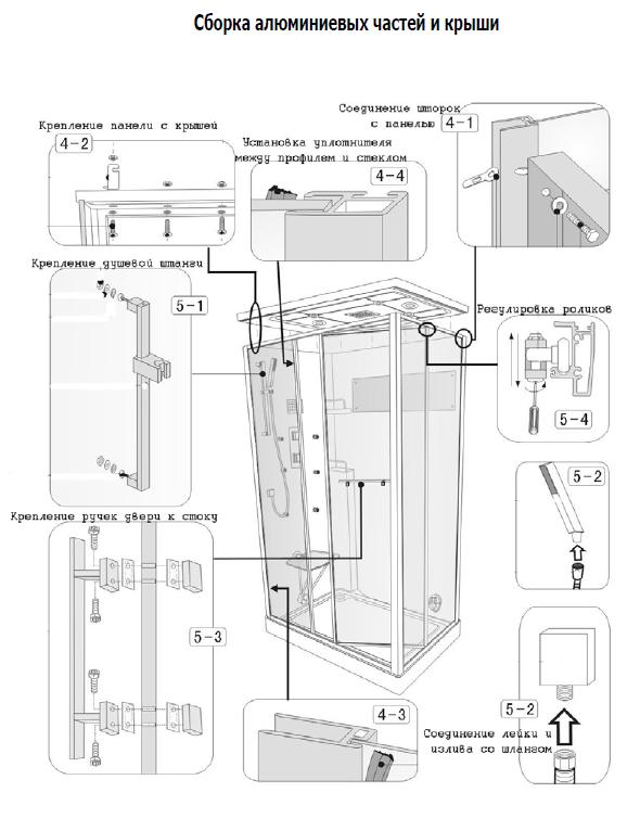 Сборка алюминиевых частей крыши