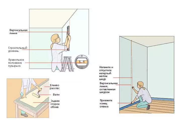 Схема разметки и нанесения клея