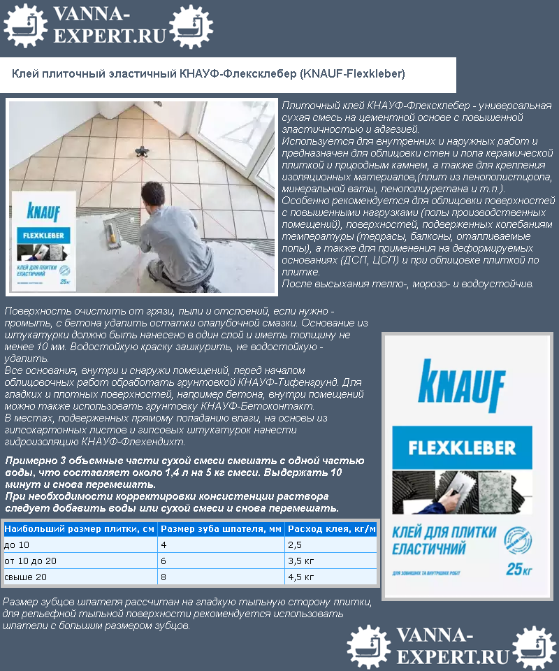 Клей плиточный эластичный КНАУФ-Флексклебер (KNAUF-Flexkleber)
