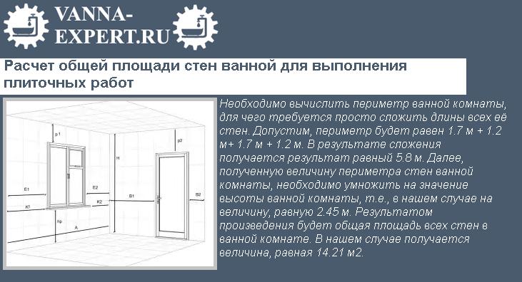 Расчет общей площади стен ванной для выполнения плиточных работ