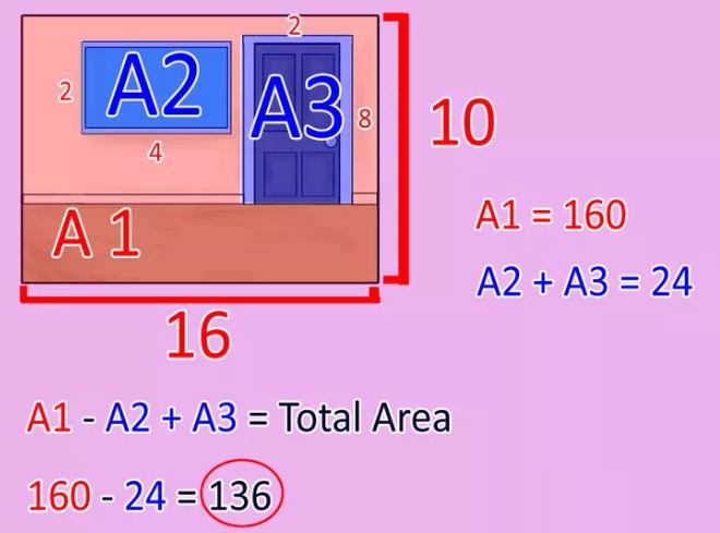 Вычтите сумму площадей дверей и окон из площади всей стены