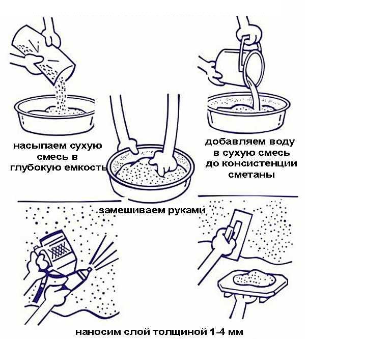 Этапы нанесения жидких обоев на стены