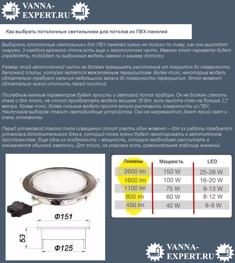Как выбрать потолочные светильники для потолка из ПВХ-панелей