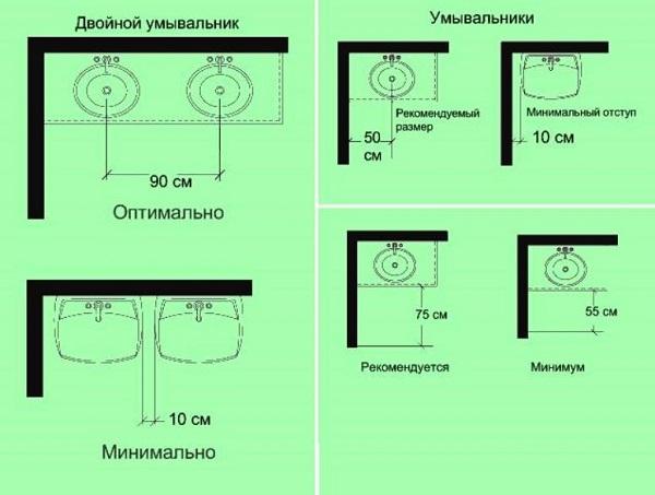 Схемы установки умывальников