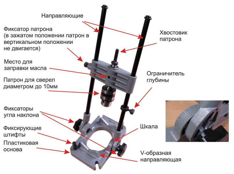 Схема устройства направляющей для дрели