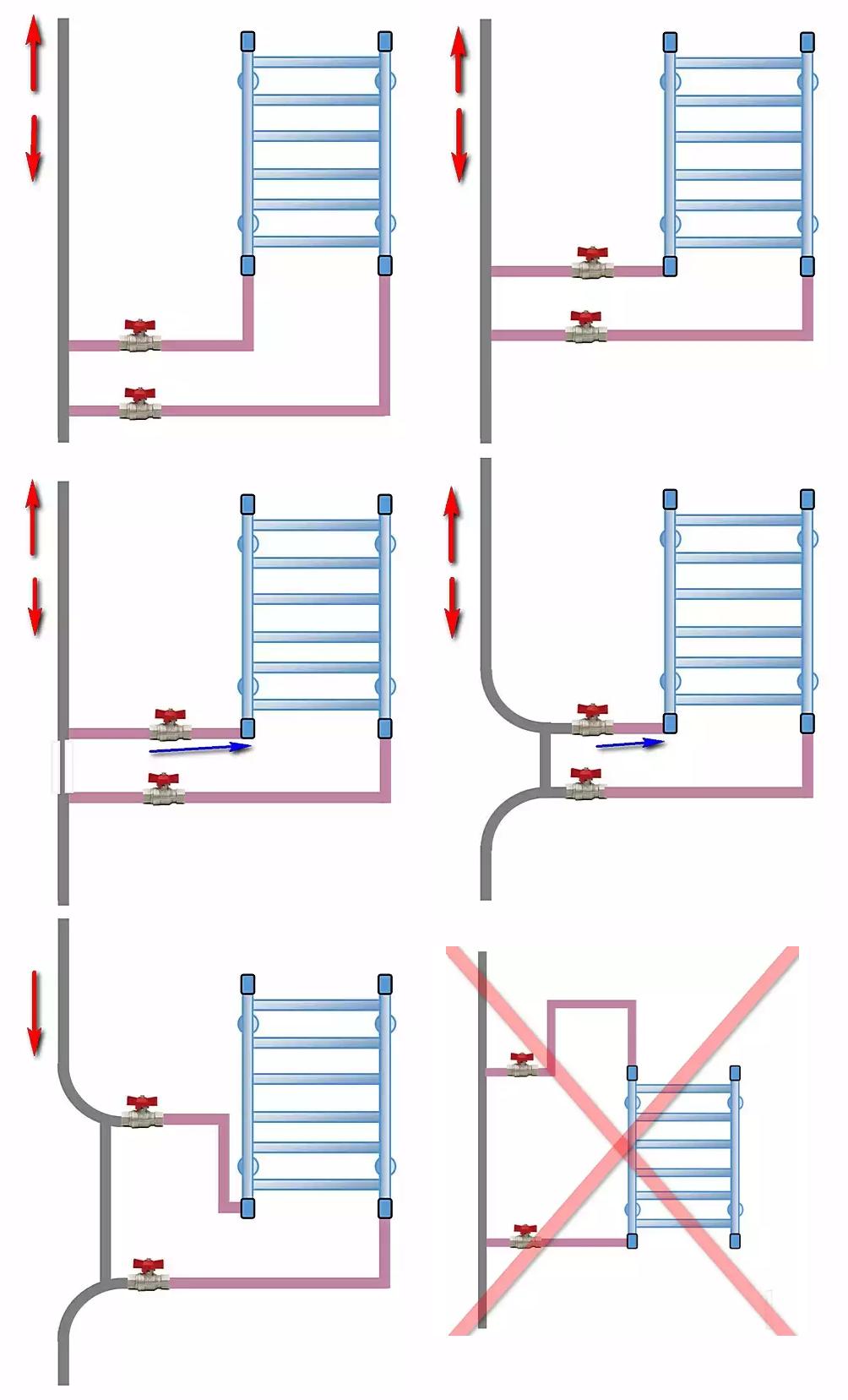 Варианты нижнего подключения полотенцесушителя
