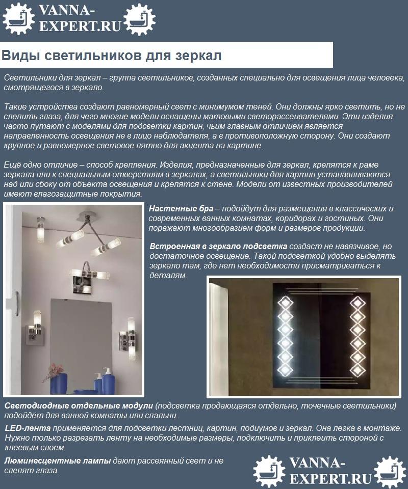 Виды светильников для зеркал