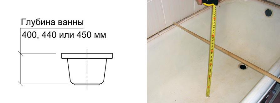 Измерение глубины ванны