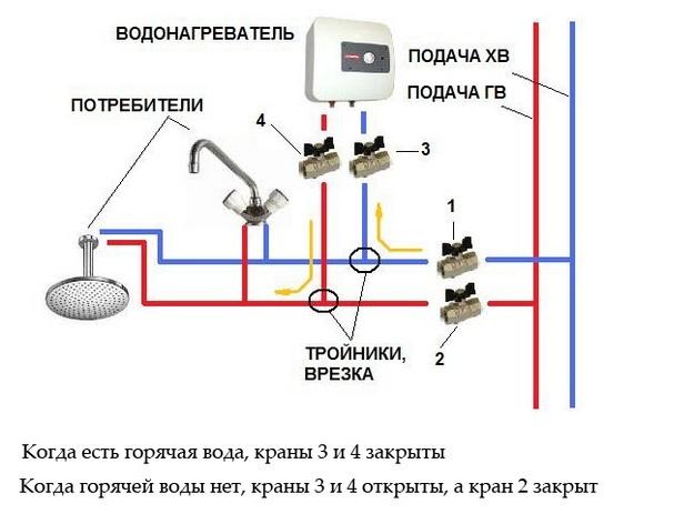 Схема подключения напорного проточного водонагревателя