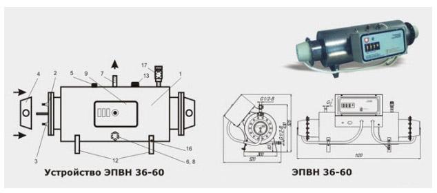 Электрические проточные водонагреватели ЭВАН ЭПВН 36-60