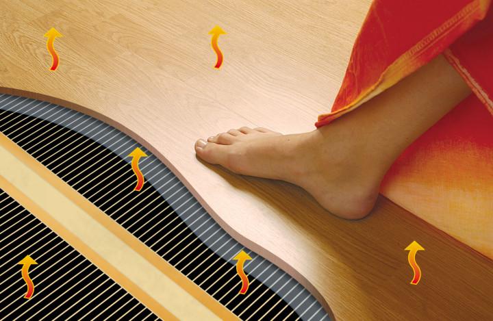Принцип действия инфракрасного теплого пола