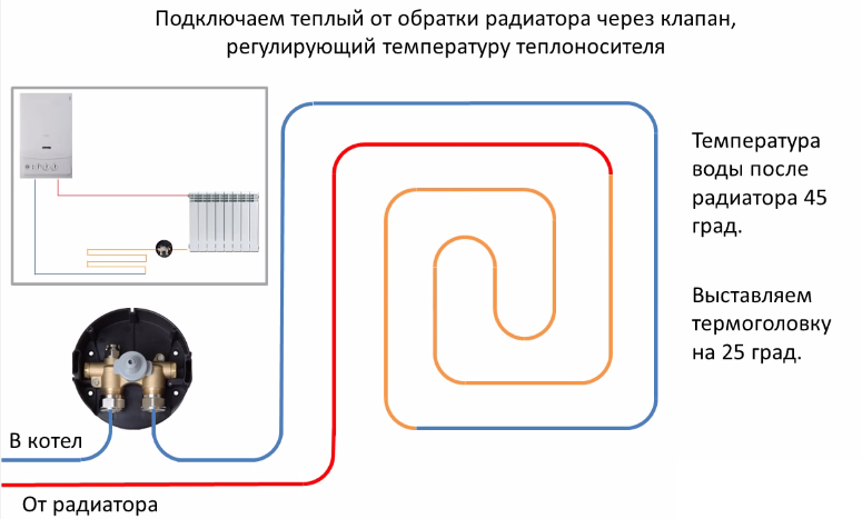 Регулирующий клапан установлен на выходе воды из отопительного радиатора