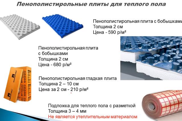 Типы пенополистирольных плит