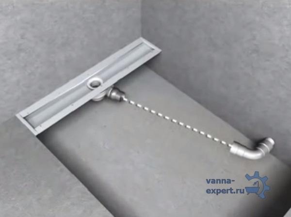 Выпуск канализации и сифона на одной линии