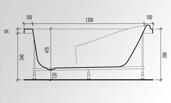 Стандартные размеры ванны и высоты ее установки