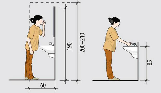 Высота установки раковины в ванной комнате