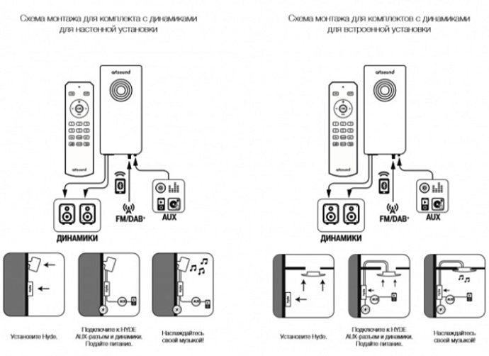 Схема установки аудиосистемы для ванной