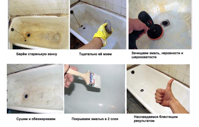 Подготовка металлической чаши ванны для ремонта