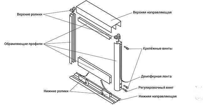 Крепление раздвижной системы экрана под ванну