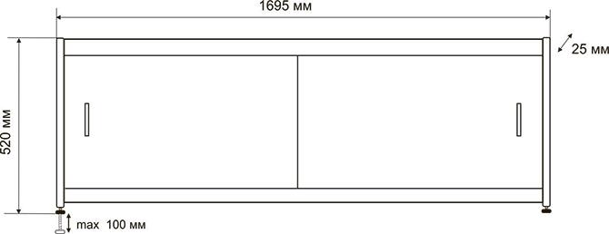 Размер экрана под ванну