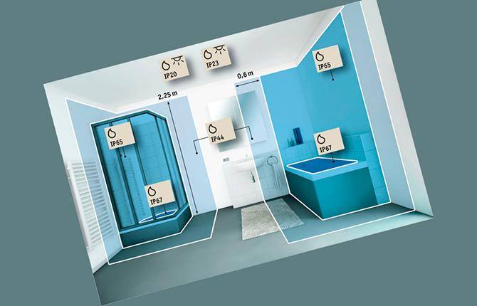 Влажность в разных частях ванной комнаты