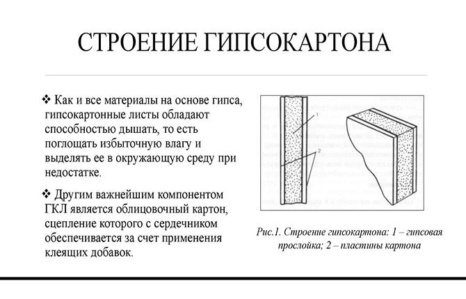 Строение гипсокартона