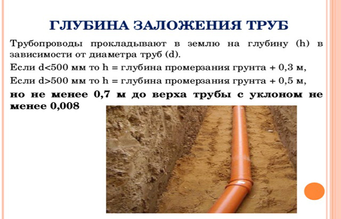 Глубина заложения канализационных труб