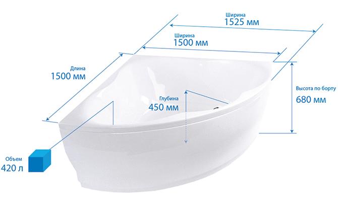 Расчет объема ванной