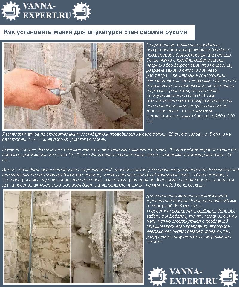 Как установить маяки для штукатурки стен своими руками