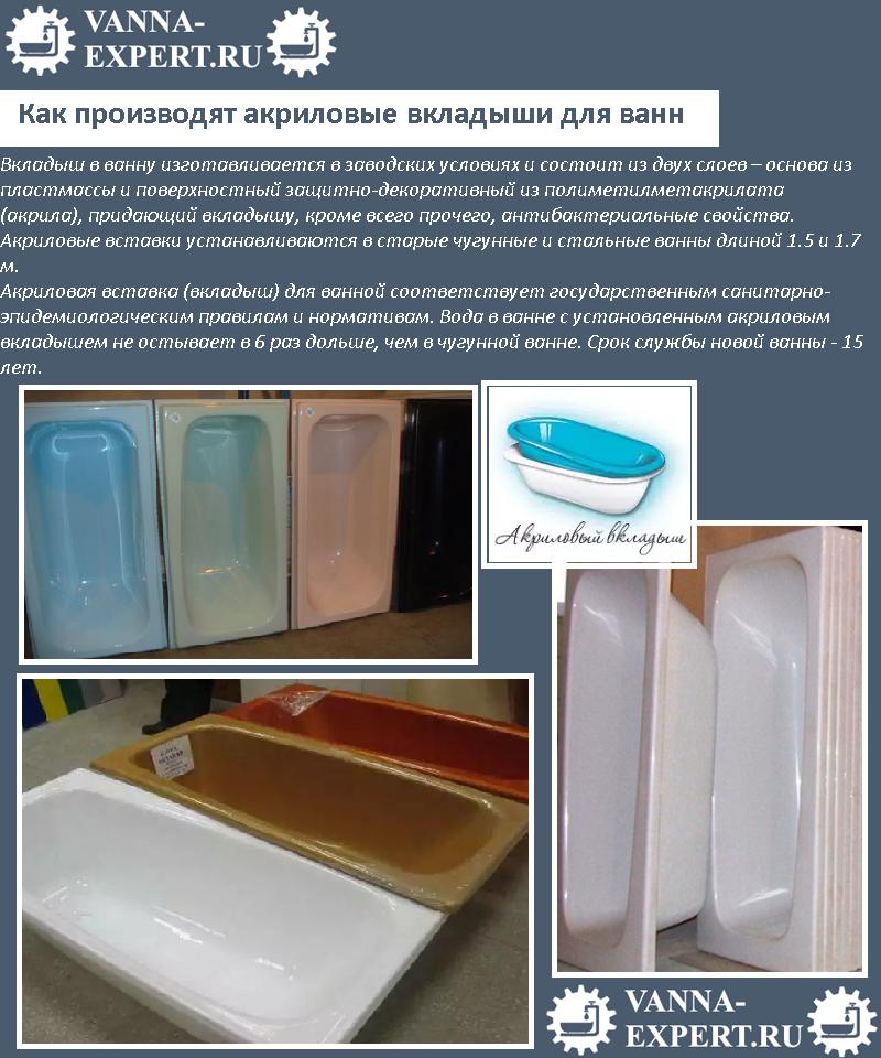 Как производят акриловые вкладыши для ванн