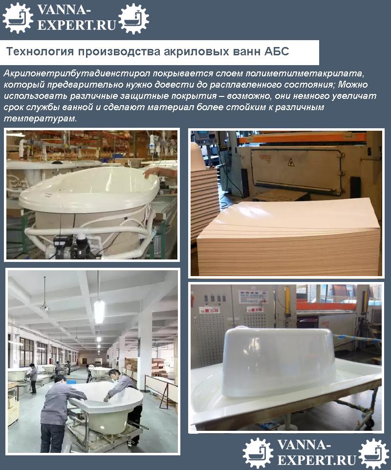 Технология производства акриловых ванн АБС