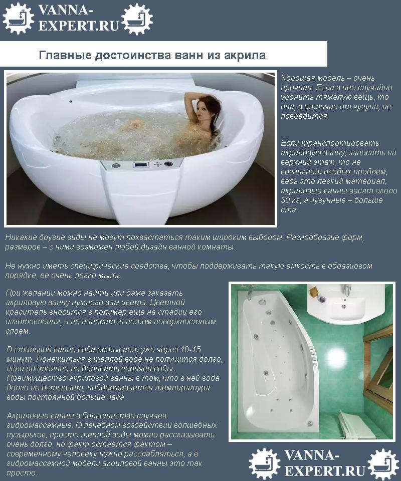 Главные достоинства ванн из акрила