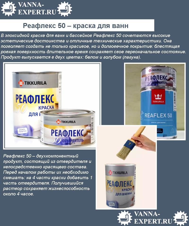 Реафлекс 50 – краска для ванн