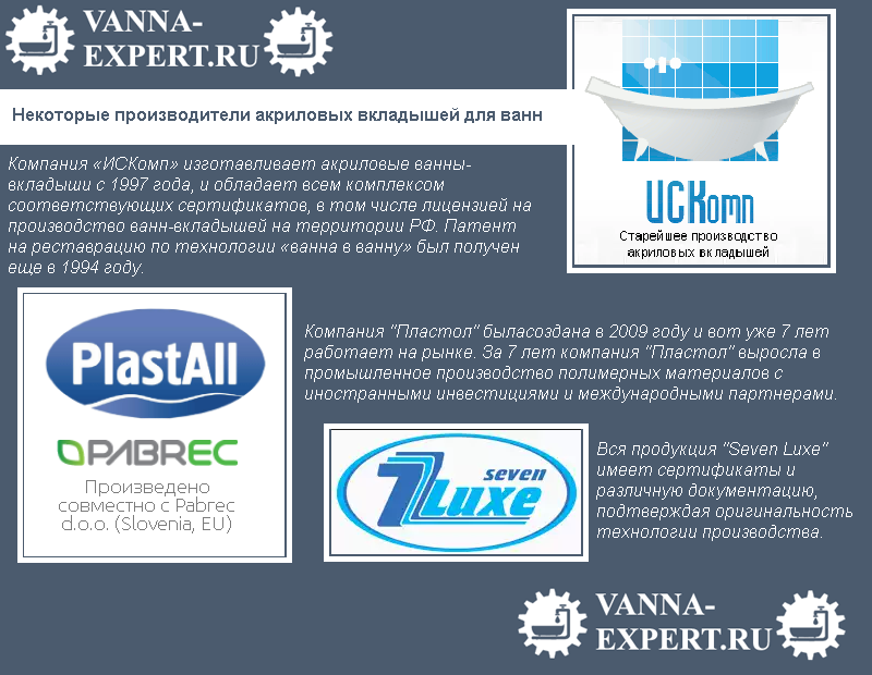 Некоторые производители акриловых вкладышей для ванн